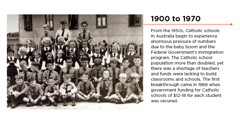History 1900 to 1970