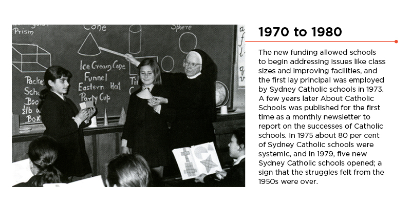 History 1970 to 1980
